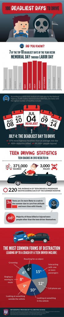 Driving Tips Infographic