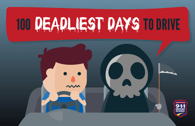 100 Deadliest Days to Drive | 911 Driving School
